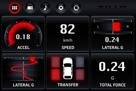 Zilla - Ultimate HUD For All Cars! v1.4 [iPhone/iPod Touch]
