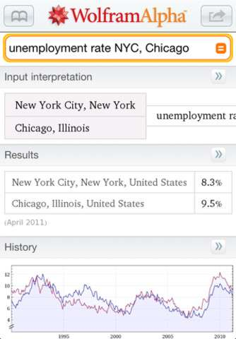 WolframAlpha v1.3.1 [.ipa/iPhone/iPod Touch]